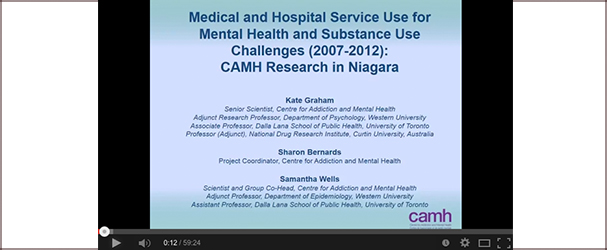 Medical and Hospital Service Use for Mental Health and Substance Use Challanges
