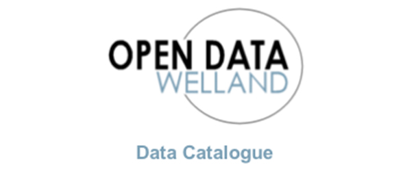 open data welland